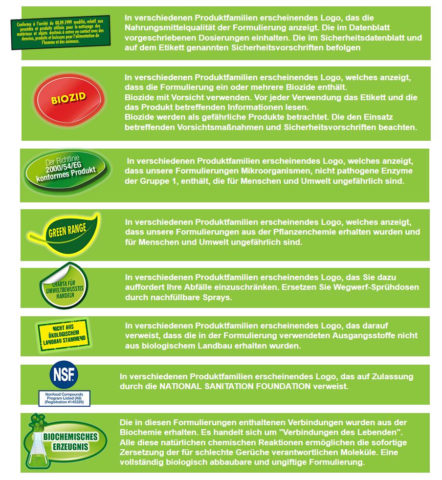Charta des Verkäufers